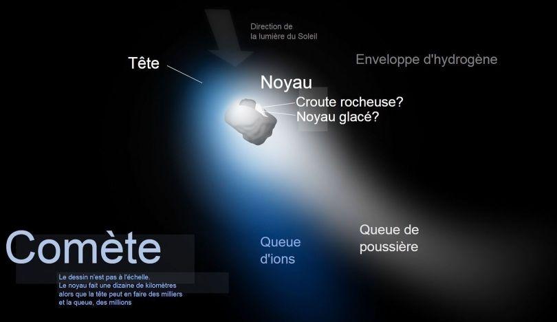 Comète - 4