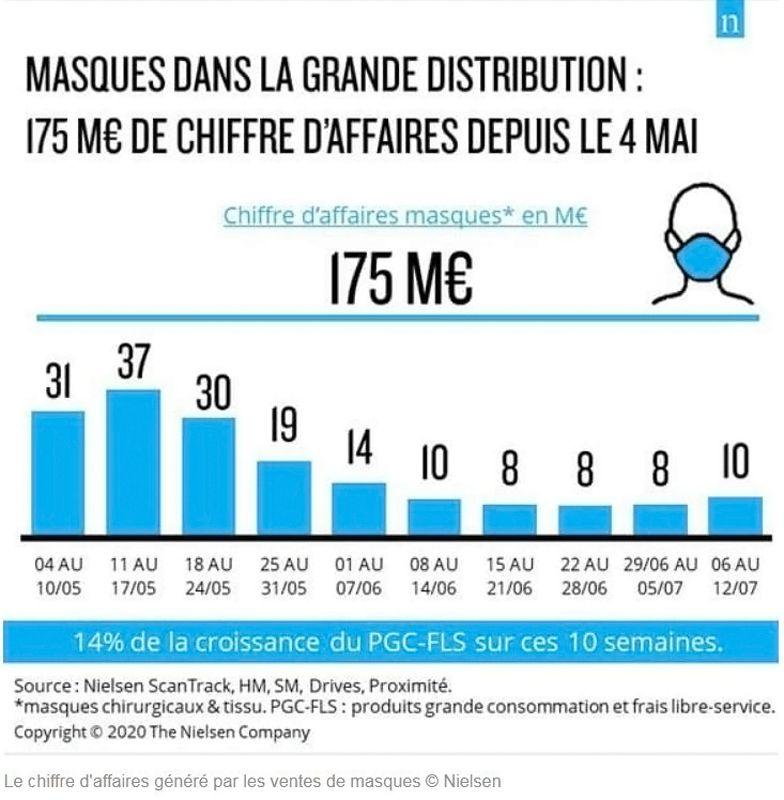 Masques - 1